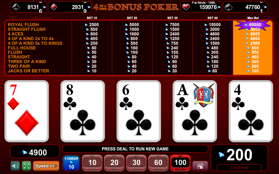 4 of a Kind Videopoker